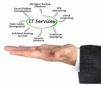 IT Services & Consulting by KSR Technologies.
